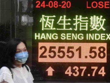 領展, 港鐵, 匯控, 港股, 恒指, 香港財經時報HKBT
