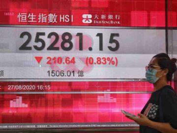恒指, 恒生科技指數, 香港財經時報HKBT