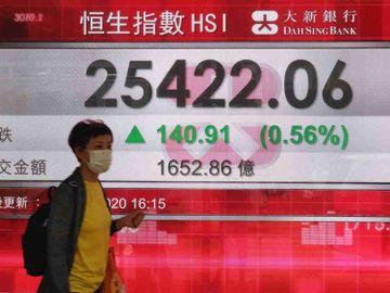 恒指, 港股, 港股, 收市, 香港財經時報HKBT