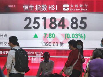 恒指, 港股, 港股收市, 譚智樂, 香港財經時報HKBT