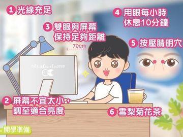 奧比斯, 網上學習, 眼睛, checkcheckcin, 護眼, 護眼食物,香港財經時報HKBT