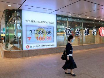 恒指, 港股, 港股收市, 香港財經時報HKBT