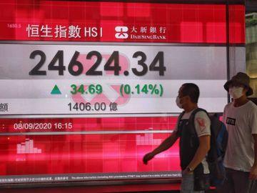 港股, 港股收市, 恒指, 香港財經時報HKBT