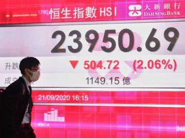 恒指-港股-港股收市-譚智樂-香港財經時報HKBT