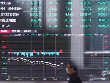 美股-港股-域高金融-滙豐控股-中國平安-香港財經時報HKBT