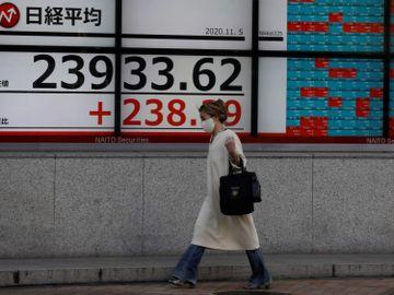 恒指-藍籌股-匯控-美股-香港財經時報HKBT