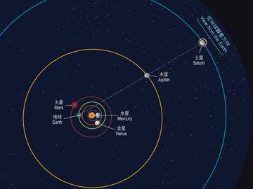 木星合土星-雙子座流星雨-象限儀座流星雨-天文現象-香港財經時報HKBT