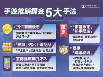 手遊-課金-消委會-抽獎-抽蛋-VIP-訂閱-引誘手法-香港財經時報HKBT