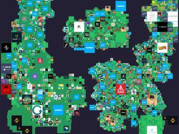 數碼資產-虛擬平台-Decentraland-虛擬地皮-虛擬資產-數字房屋-數碼藝術品
