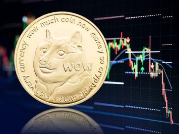 投資組合-英國物業- 狗狗幣-風險-升值潛力-流通性-購買方法-香港財經時報HKBT