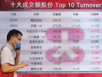 港股入門2021-ETF推介-ETF投資入門-盈富基金-ETF香港-ETF美股-香港財經時報-HKBT