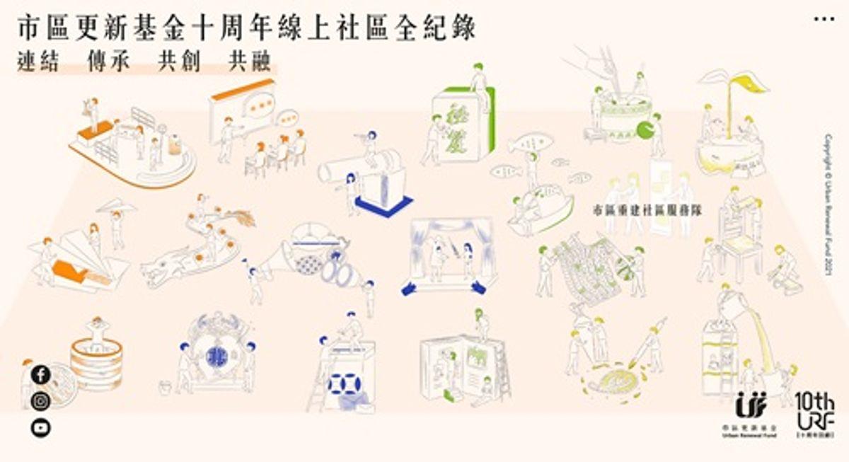 圖片一:市區更新基金十周年線上展覽 網址: https://urfund.org.hk/exhibition/